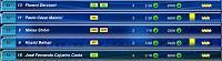 The legacy of DUMAGUETENOS-player-values-reserves-season-1-day-28.jpg