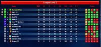 The legacy of DUMAGUETENOS-league-update-day-25-season-2.jpg