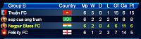 Nagpur Blues FC (Indian Team)-screenshot_193.png