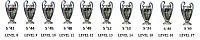 FCBayern München (Spanish team)-10-copas.png