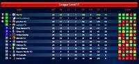 ΝIK F.C.    A Brazilian team from Greece-lv11-3-league-day-28.jpg
