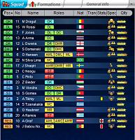 Palace Casuals-squad-season-22-level-21.jpg