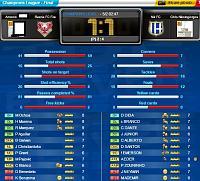 ΝIK F.C.    A Brazilian team from Greece-lv11-cl5-ch-l-final-stats-rates.jpg
