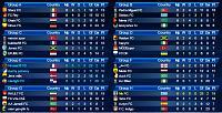ΝIK F.C.    A Brazilian team from Greece-ch-l-groups.jpg