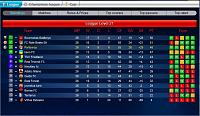 Portowcy (Polish team)-final-table.jpg