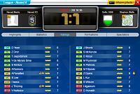 Belgrade United, FK Partizan & Celtic 1888-2.jpg
