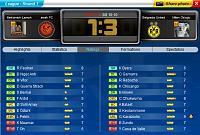 Belgrade United, FK Partizan & Celtic 1888-3.jpg