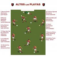Altos las Playas - starting 11 at level 7-altos-las-playas-season-8-level-7.jpg