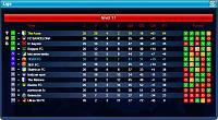 THE ACES - Portugal-league-lvl17.jpg