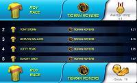 Tigran rovers-top-day-13.jpg