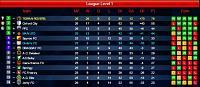 Tigran rovers-league-d26.jpg