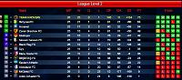 Tigran rovers-league-last-day.jpg