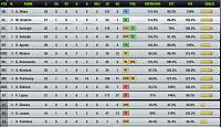 THE ACES - Portugal-team-stats.jpg