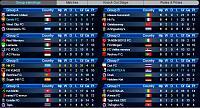 ΝIK F.C.    A Brazilian team from Greece-ch-l-groups-2.jpg