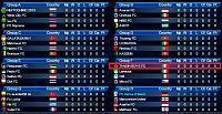 ΝIK F.C.    A Brazilian team from Greece-ch-l-groups-1.jpg