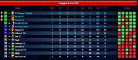 ΝIK F.C.    A Brazilian team from Greece-league-d7.jpg