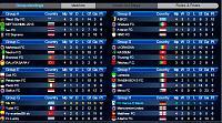 ΝIK F.C.    A Brazilian team from Greece-groups-round-4.jpg