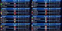 ΝIK F.C.    A Brazilian team from Greece-ch.l.-groups.jpg