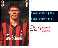 A.C. Milan Legends-mvbgo.png