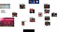 A.C. Milan Legends-mil21.jpg