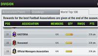 ΝIK F.C.    A Brazilian team from Greece-top100-338-points-no23.jpg