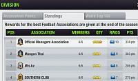 ΝIK F.C.    A Brazilian team from Greece-division-no1-338-points.jpg