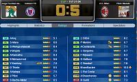 A.C. Milan Legends-cupameci3.jpg