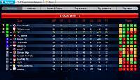 DFC (Dutch team)-league.jpg
