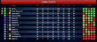 ΝIK F.C.    A Brazilian team from Greece-league-last-day.jpg