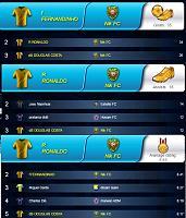 ΝIK F.C.    A Brazilian team from Greece-league-top-rated.jpg