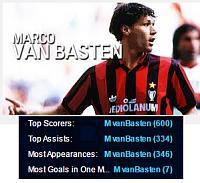 A.C. Milan Legends-lkjdhfi.jpg