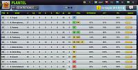 THE ACES - Portugal-team-stats1.jpg