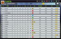 THE ACES - Portugal-team-stats2.jpg