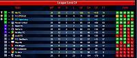 ΝIK F.C.    A Brazilian team from Greece-league-d28.jpg