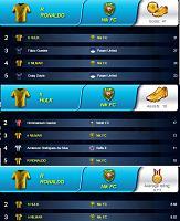 ΝIK F.C.    A Brazilian team from Greece-top-rated-d28.jpg