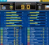 ΝIK F.C.    A Brazilian team from Greece-d26-cup-final.jpg