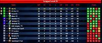 ΝIK F.C.    A Brazilian team from Greece-league-day-28.jpg