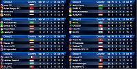 ΝIK F.C.    A Brazilian team from Greece-ch-l-groups-ok.jpg