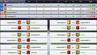 SV Wiesels rise to glory-cl-group-stage-season-3.jpg
