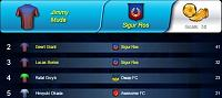 HALL OF FAME | Unofficial Top Eleven Forum Records!-scorer.jpg