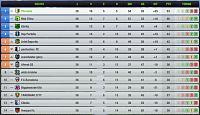 THE ACES - Portugal-liga.jpg