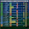 FC Rovers (Scottish Team)-team.jpg