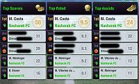 Nasharak FC-topleague.jpg