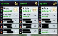 Nasharak FC-top.jpg