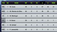 Nasharak FC-bestteam.jpg