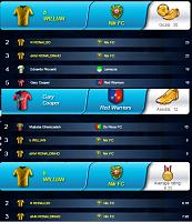 HALL OF FAME | Unofficial Top Eleven Forum Records!-top-rate-d28.jpg