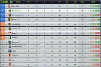 Desert Rats FC-s19-l12-league-table-final.jpg