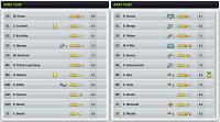 Desert Rats FC-s20-champ-pr-gr2-resul-fc.jpg