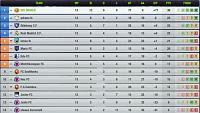 Nik  Oranie-league-d13-table.jpg