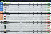 Desert Rats FC-s20-l13-league-table-final.jpg